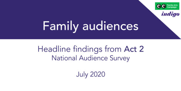 Family audiences: headline findings from Act 2 National Audience Survey July 2020. Indigo and the Family Arts Campaign