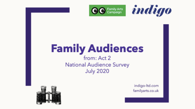 Family Audiences from Act 2 national audience survey July 2020
